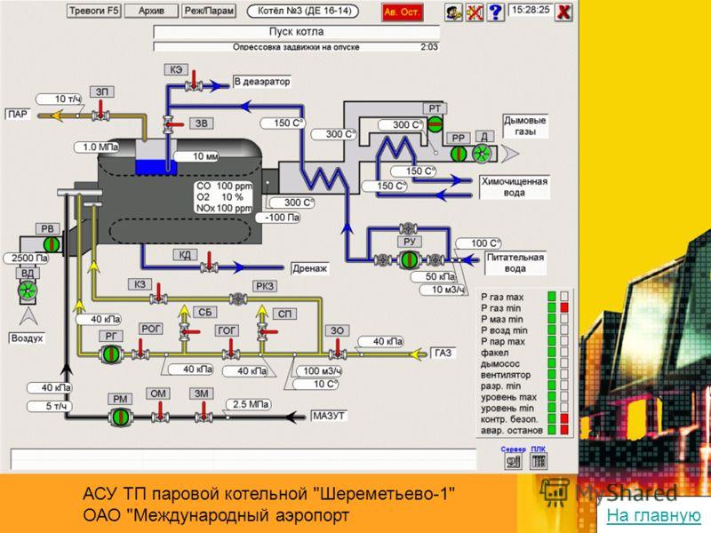 АСУ ТП паровой котельной Шереметьево-1 ОАО Международный аэропорт На главную