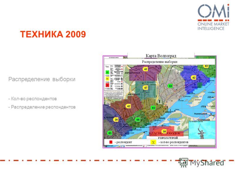 ТЕХНИКА 2009 Распределение выборки - Кол-во респондентов - Распределение респондентов