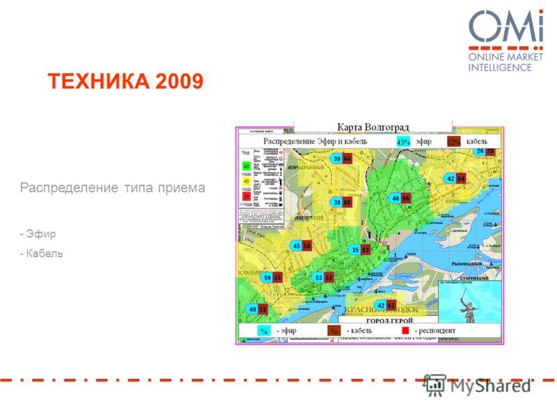 ТЕХНИКА 2009 Распределение типа приема - Эфир - Кабель