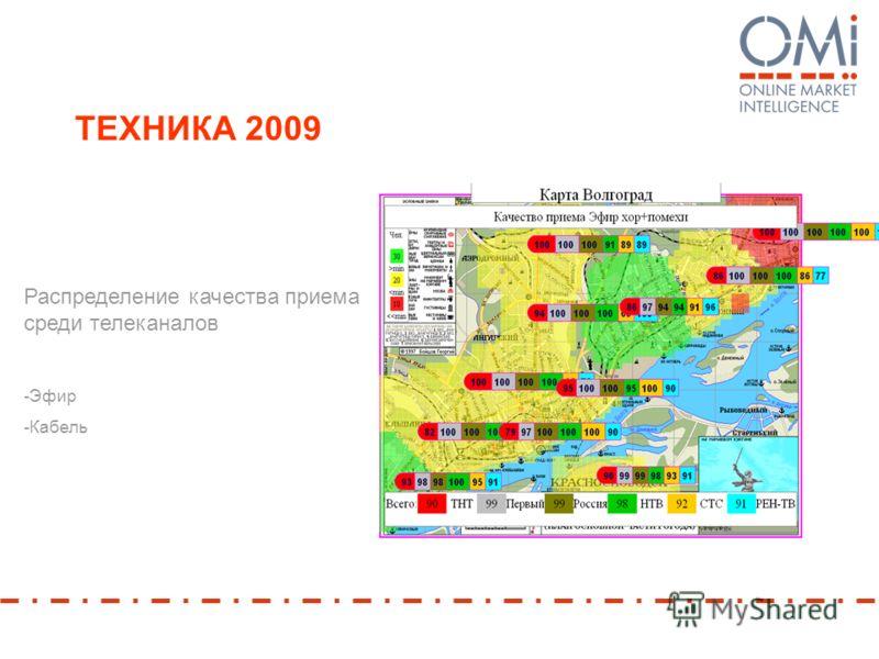 ТЕХНИКА 2009 Распределение качества приема среди телеканалов -Эфир -Кабель