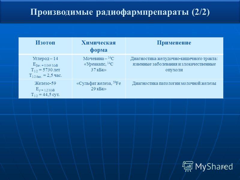12 Производимые радиофармпрепараты (2/2) ИзотопХимическая форма Применение Углерод – 14 Е βav. = 0.049 МэВ Т 1/2 = 5730 лет Т 1/2 био. = 2,5 час. Мочевина – 14 С «Уреакапс, 14 С 37 кБк» Диагностика желудочно-кишечного тракта: язвенные заболевания и з