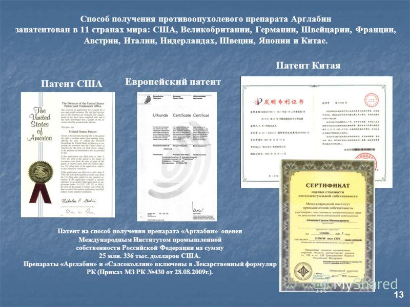 Способ получения противоопухолевого препарата Арглабин запатентован в 11 странах мира: США, Великобритании, Германии, Швейцарии, Франции, Австрии, Италии, Нидерландах, Швеции, Японии и Китае. Патент США Патент Китая Европейский патент Патент на спосо
