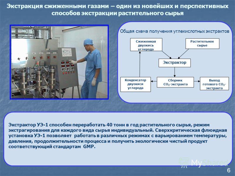 6 Экстрактор УЭ-1 способен переработать 40 тонн в год растительного сырья, режим экстрагирования для каждого вида сырья индивидуальный. Сверхкритическая флюидная установка УЭ-1 позволяет работать в различных режимах с варьированием температуры, давле