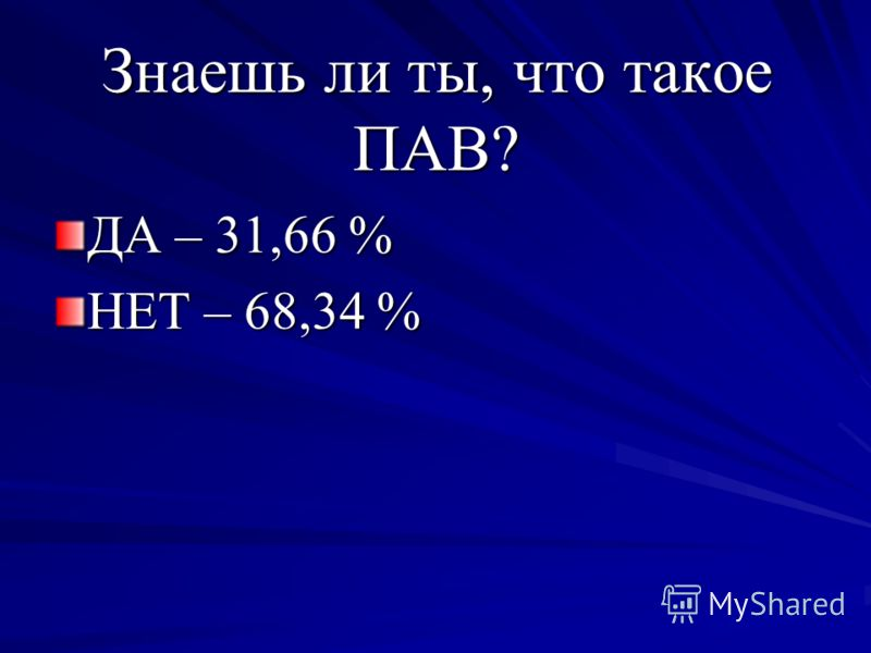 Знаешь ли ты, что такое ПАВ? ДА – 31,66 % НЕТ – 68,34 %