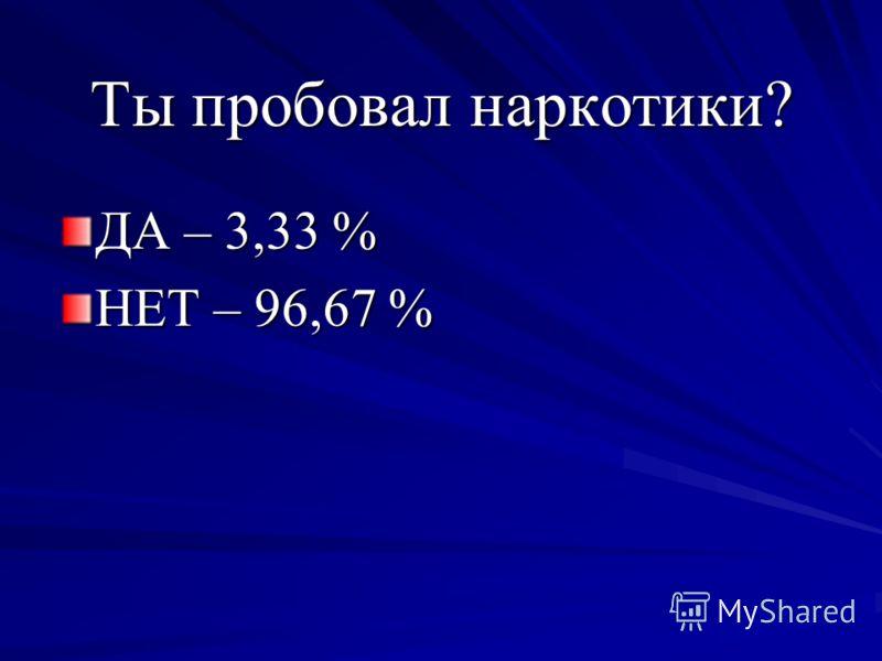 Ты пробовал наркотики? ДА – 3,33 % НЕТ – 96,67 %