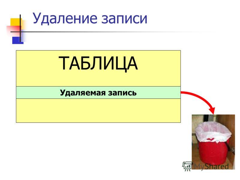 Удаление записи ТАБЛИЦА Удаляемая запись