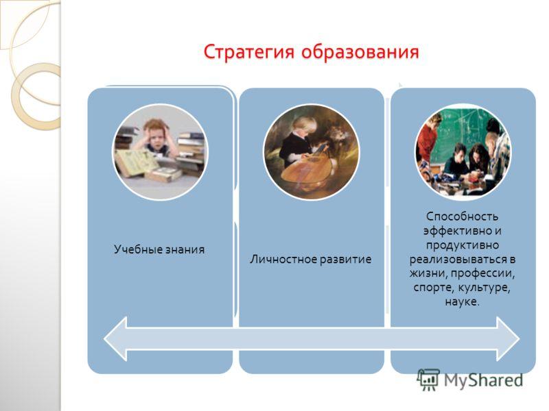 Стратегия образования Учебные знания Личностное развитие Способность эффективно и продуктивно реализовываться в жизни, профессии, спорте, культуре, науке.