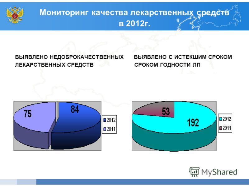 Мониторинг качества лекарственных средств в 2012г. ВЫЯВЛЕНО НЕДОБРОКАЧЕСТВЕННЫХ ВЫЯВЛЕНО С ИСТЕКШИМ СРОКОМ ЛЕКАРСТВЕННЫХ СРЕДСТВ СРОКОМ ГОДНОСТИ ЛП