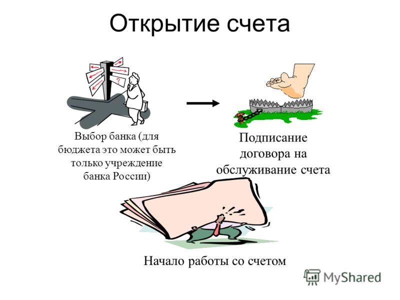 Открытие счета Выбор банка (для бюджета это может быть только учреждение банка России) Подписание договора на обслуживание счета Начало работы со счетом