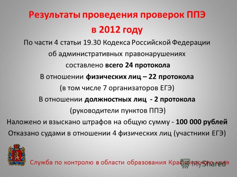 Результаты проведения проверок ППЭ в 2012 году По части 4 статьи 19.30 Кодекса Российской Федерации об административных правонарушениях составлено всего 24 протокола В отношении физических лиц – 22 протокола (в том числе 7 организаторов ЕГЭ) В отноше