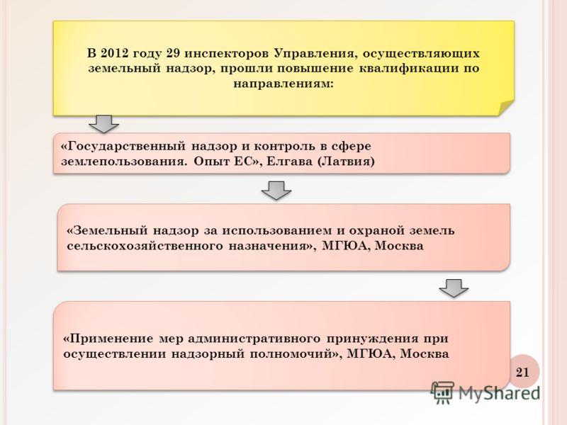 В 2012 году 29 инспекторов Управления, осуществляющих земельный надзор, прошли повышение квалификации по направлениям: «Применение мер административного принуждения при осуществлении надзорный полномочий», МГЮА, Москва «Земельный надзор за использова