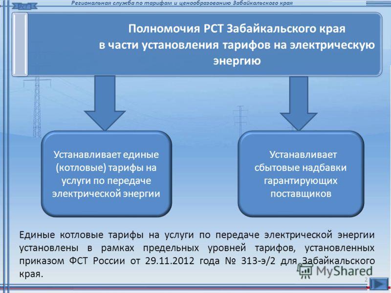 2 РСТ Региональная служба по тарифам и ценообразованию Забайкальского края Полномочия РСТ Забайкальского края в части установления тарифов на электрическую энергию Устанавливает единые (котловые) тарифы на услуги по передаче электрической энергии Уст