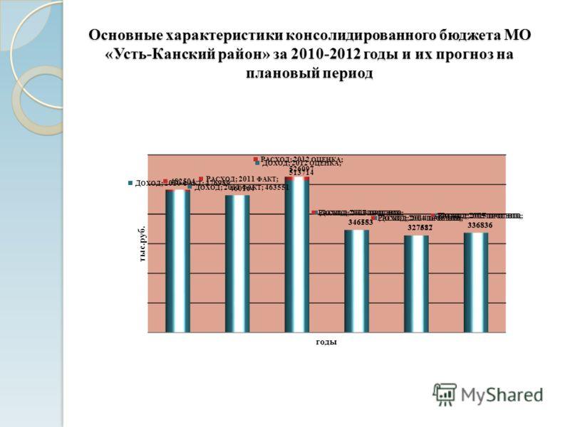 Основные характеристики консолидированного бюджета МО «Усть-Канский район» за 2010-2012 годы и их прогноз на плановый период