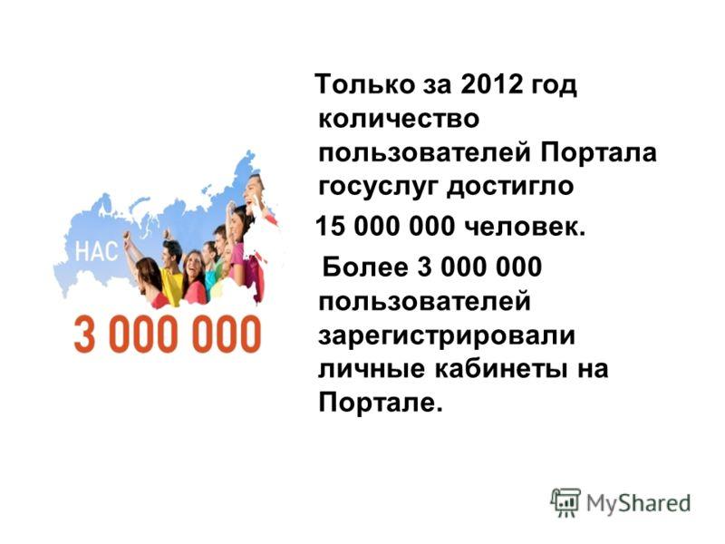 Только за 2012 год количество пользователей Портала госуслуг достигло 15 000 000 человек. Более 3 000 000 пользователей зарегистрировали личные кабинеты на Портале.