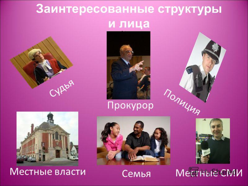 Заинтересованные структуры и лица Судья Прокурор Полиция Местные власти Местные СМИ Семья