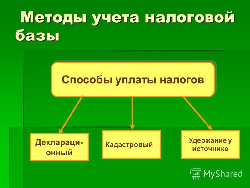 Методы учета налоговой базы Методы учета налоговой базы Способы уплаты налогов Деклараци- онный Кадастровый Удержание у источника