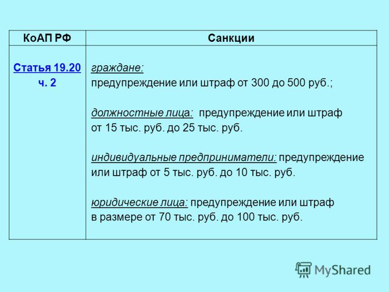 КоАП РФСанкции Статья 19.20 ч. 2 граждане: предупреждение или штраф от 300 до 500 руб.; должностные лица: предупреждение или штраф от 15 тыс. руб. до 25 тыс. руб. индивидуальные предприниматели: предупреждение или штраф от 5 тыс. руб. до 10 тыс. руб.
