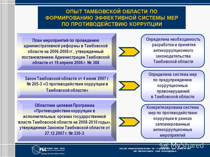 ЗАО « АКГ « Развитие бизнес-систем » тел.: +7 (495) 967 6838 факс: +7 (495) 967 6843 сайт: http://www.rbsys.ru e-mail: common@rbsys.ru ОПЫТ ТАМБОВСКОЙ ОБЛАСТИ ПО ФОРМИРОВАНИЮ ЭФФЕКТИВНОЙ СИСТЕМЫ МЕР ПО ПРОТИВОДЕЙСТВИЮ КОРРУПЦИИ План мероприятий по пр