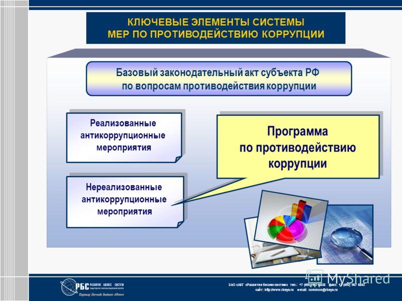 ЗАО « АКГ « Развитие бизнес-систем » тел.: +7 (495) 967 6838 факс: +7 (495) 967 6843 сайт: http://www.rbsys.ru e-mail: common@rbsys.ru Реализованные антикоррупционные мероприятия Реализованные антикоррупционные мероприятия Нереализованные антикоррупц