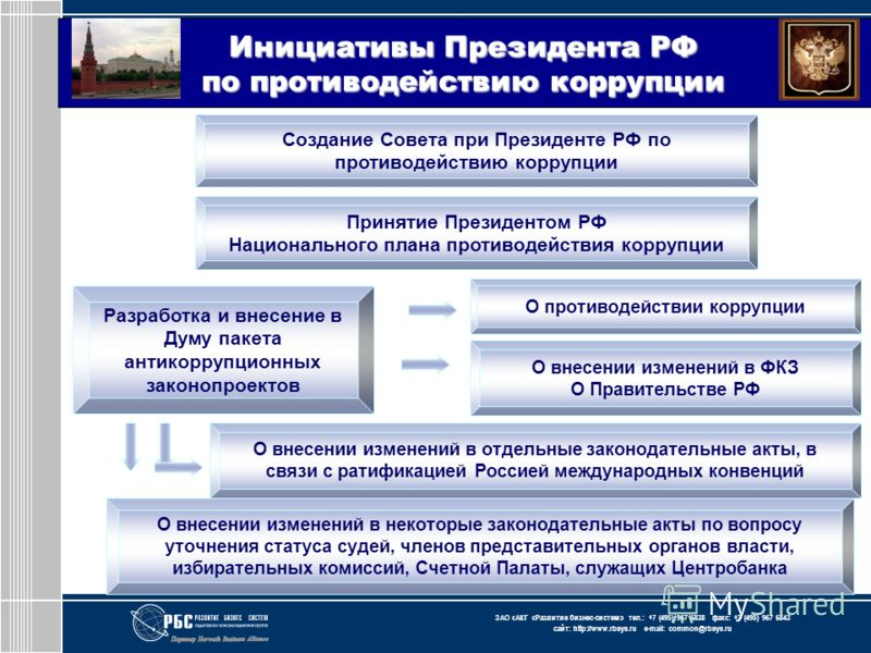 ЗАО « АКГ « Развитие бизнес-систем » тел.: +7 (495) 967 6838 факс: +7 (495) 967 6843 сайт: http://www.rbsys.ru e-mail: common@rbsys.ru Инициативы Президента РФ по противодействию коррупции Создание Совета при Президенте РФ по противодействию коррупци