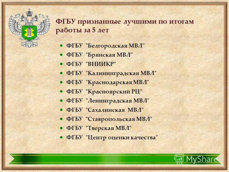 ФГБУ признанные лучшими по итогам работы за 5 лет ФГБУ