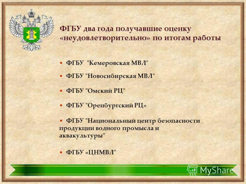 ФГБУ два года получавшие оценку «неудовлетворительно» по итогам работы ФГБУ