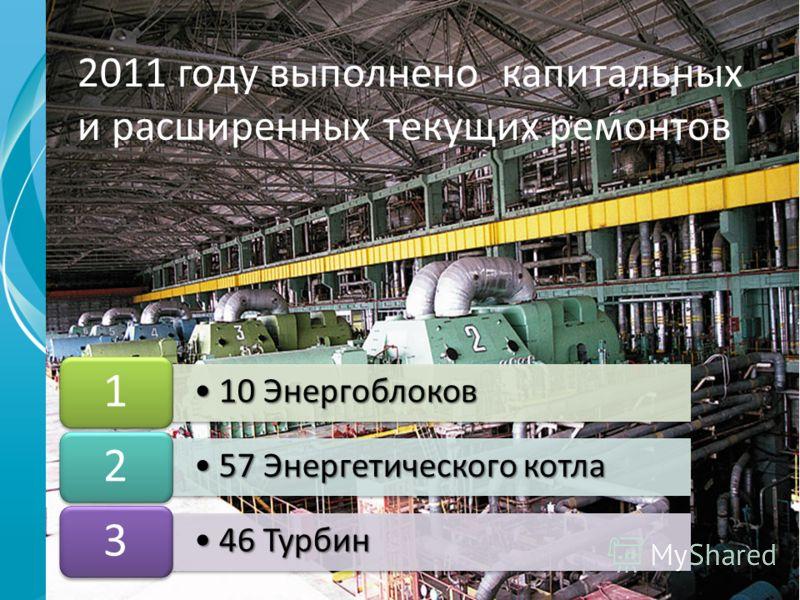 10 Энергоблоков10 Энергоблоков 1 57 Энергетического котла57 Энергетического котла 2 46 Турбин46 Турбин 3 2011 году выполнено капитальных и расширенных текущих ремонтов