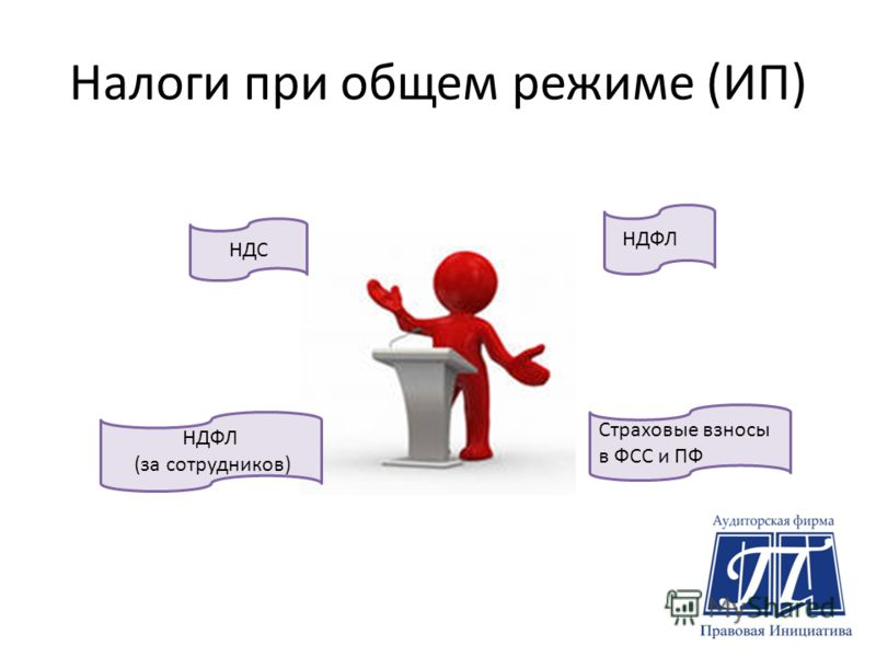 Налоги при общем режиме (ИП) НДС Страховые взносы в ФСС и ПФ НДФЛ (за сотрудников)