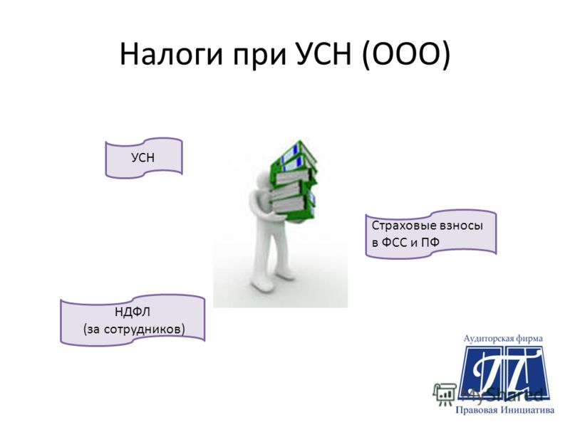 Налоги при УСН (ООО) УСН Страховые взносы в ФСС и ПФ НДФЛ (за сотрудников)
