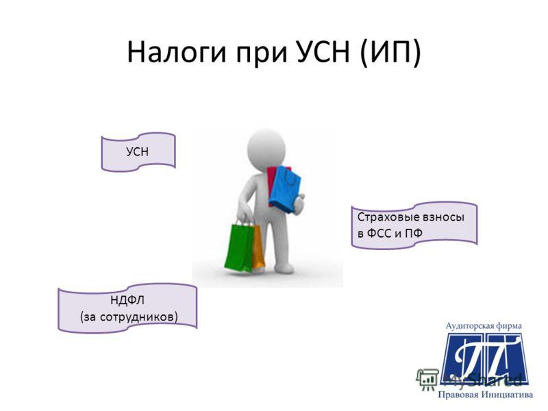 Налоги при УСН (ИП) УСН Страховые взносы в ФСС и ПФ НДФЛ (за сотрудников)