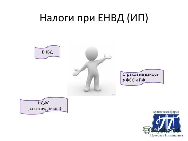 Налоги при ЕНВД (ИП) ЕНВД Страховые взносы в ФСС и ПФ НДФЛ (за сотрудников)