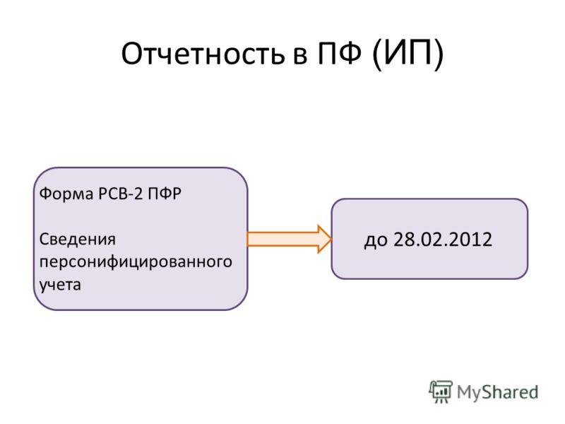 Отчетность в ПФ (ИП) Форма РСВ-2 ПФР Сведения персонифицированного учета до 28.02.2012