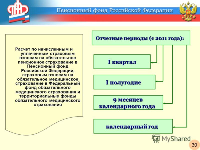 Расчет по начисленным и уплаченным страховым взносам на обязательное пенсионное страхование в Пенсионный фонд Российской Федерации, страховым взносам на обязательное медицинское страхование в Федеральный фонд обязательного медицинского страхования и