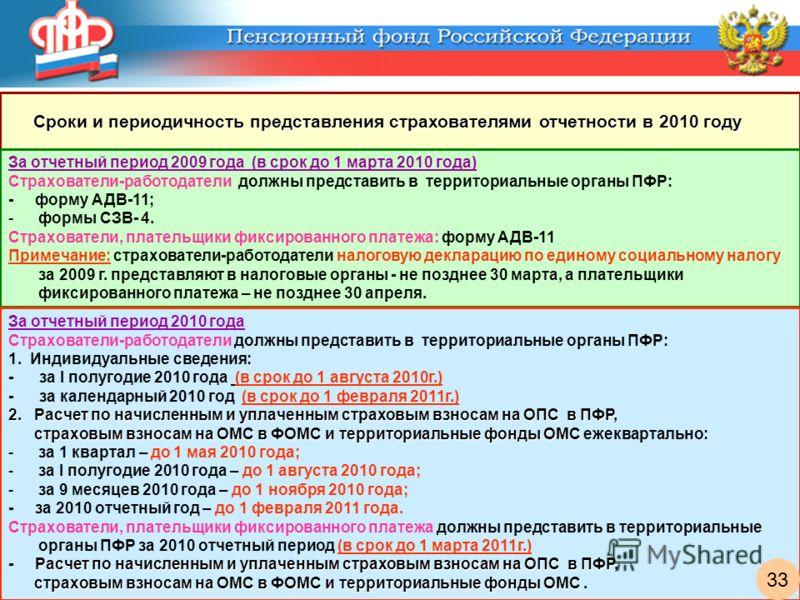 Сроки и периодичность представления страхователями отчетности в 2010 году Сроки и периодичность представления страхователями отчетности в 2010 году За отчетный период 2009 года (в срок до 1 марта 2010 года) Страхователи-работодатели должны представит