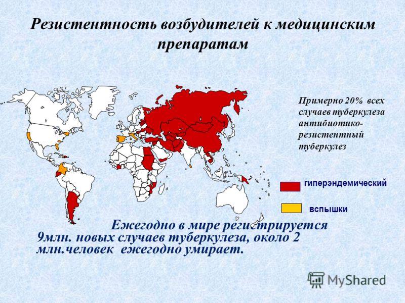 Резистентность возбудителей к медицинским препаратам гиперэндемический вспышки Ежегодно в мире регистрируется 9млн. новых случаев туберкулеза, около 2 млн.человек ежегодно умирает. Примерно 20% всех случаев туберкулеза антибиотико- резистентный тубер