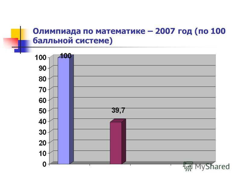 Олимпиада по русскому языку – 2007 год (по 100 балльной системе)