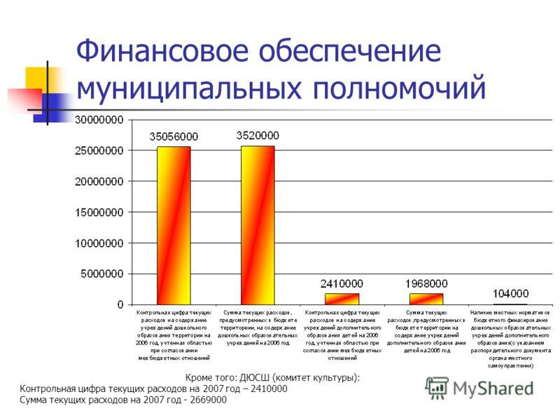 Финансовая политика Финансовое обеспечение муниципальных полномочий Получение внебюджетных средств Контроль за финансово- хозяйственной деятельностью