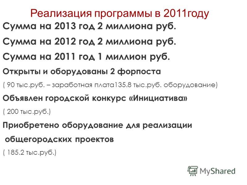 Сумма на 2013 год 2 миллиона руб. Сумма на 2012 год 2 миллиона руб. Сумма на 2011 год 1 миллион руб. Открыты и оборудованы 2 форпоста ( 90 тыс.руб. – заработная плата135.8 тыс.руб. оборудование) Объявлен городской конкурс «Инициатива» ( 200 тыс.руб.)