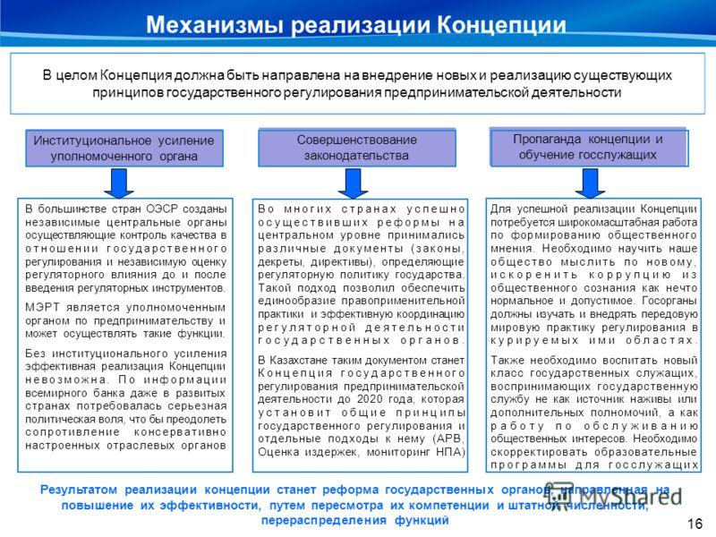 В целом Концепция должна быть направлена на внедрение новых и реализацию существующих принципов государственного регулирования предпринимательской деятельности В большинстве стран ОЭСР созданы независимые центральные органы осуществляющие контроль ка