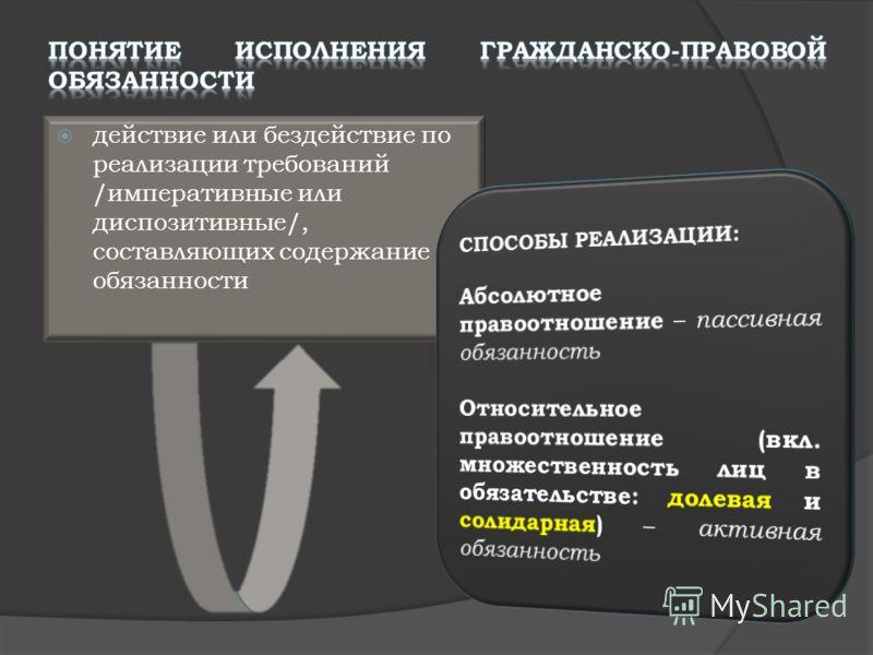 действие или бездействие по реализации требований /императивные или диспозитивные/, составляющих содержание обязанности