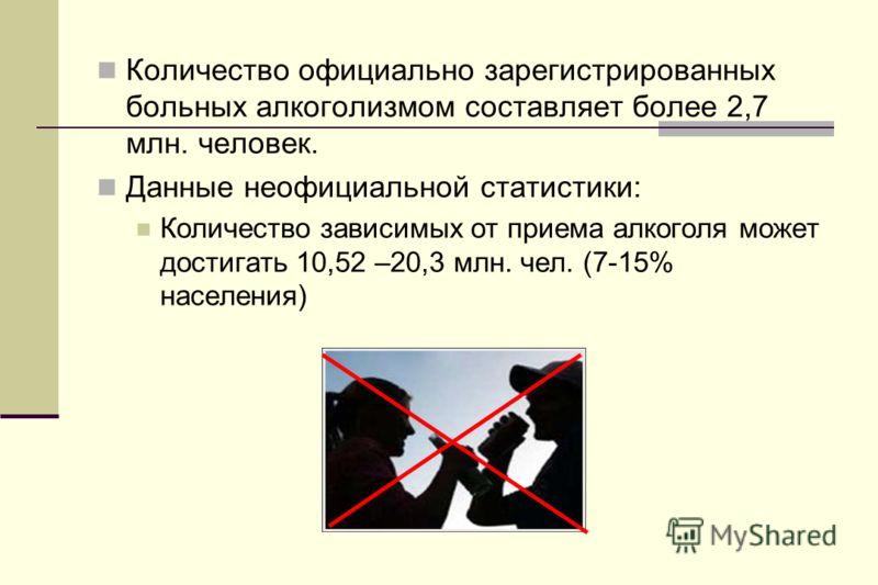 Количество официально зарегистрированных больных алкоголизмом составляет более 2,7 млн. человек. Данные неофициальной статистики: Количество зависимых от приема алкоголя может достигать 10,52 –20,3 млн. чел. (7-15% населения)