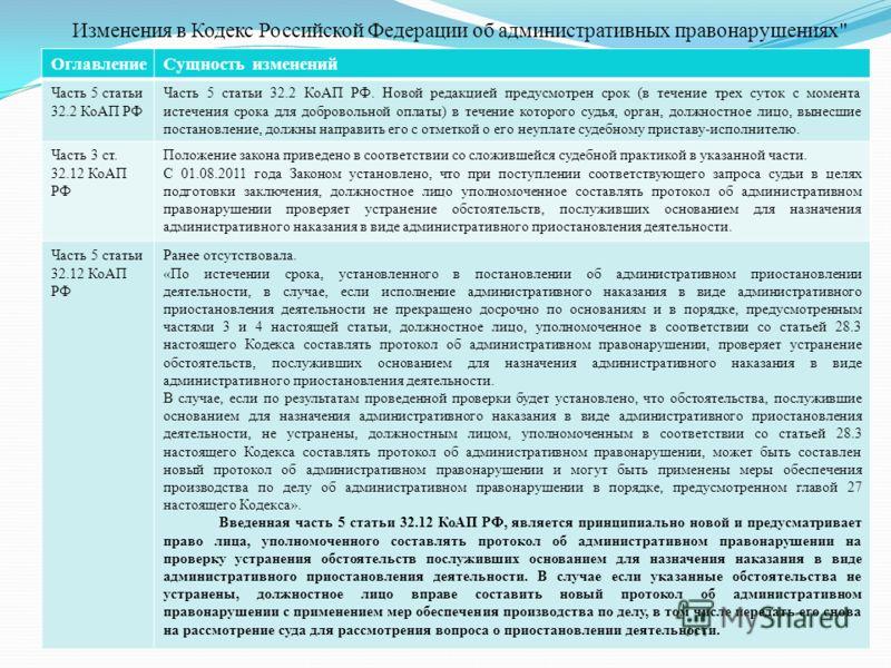 Изменения в Кодекс Российской Федерации об административных правонарушениях