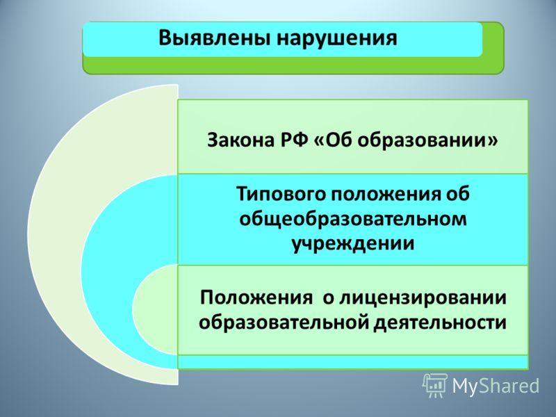 Выявлены нарушения Закона РФ «Об образовании» Типового положения об общеобразовательном учреждении Положения о лицензировании образовательной деятельности