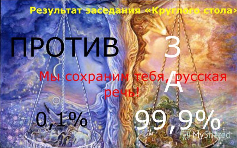 ПРОТИВ ЗАЗА Мы сохраним тебя, русская речь! 0,1% 99,9% Результат заседания «Круглого стола»