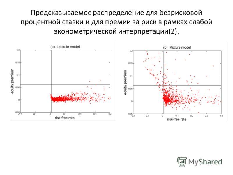 Предсказываемое распределение для безрисковой процентной ставки и для премии за риск в рамках слабой эконометрической интерпретации(2).