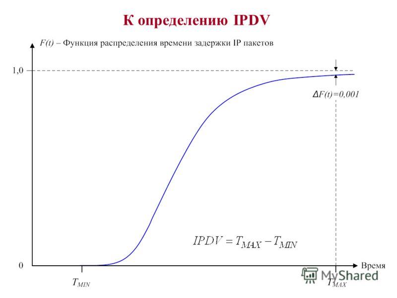 К определению IPDV
