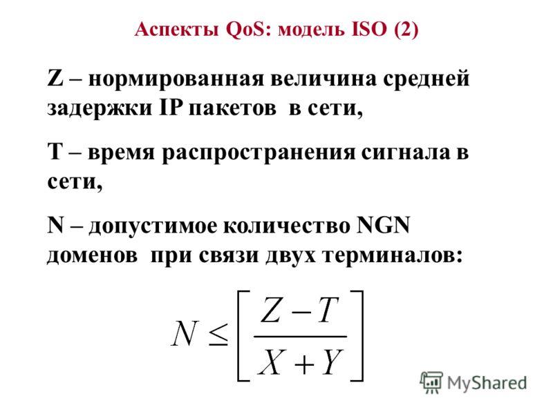 Аспекты QoS: модель ISO (2) Z – нормированная величина средней задержки IP пакетов в сети, T – время распространения сигнала в сети, N – допустимое количество NGN доменов при связи двух терминалов: