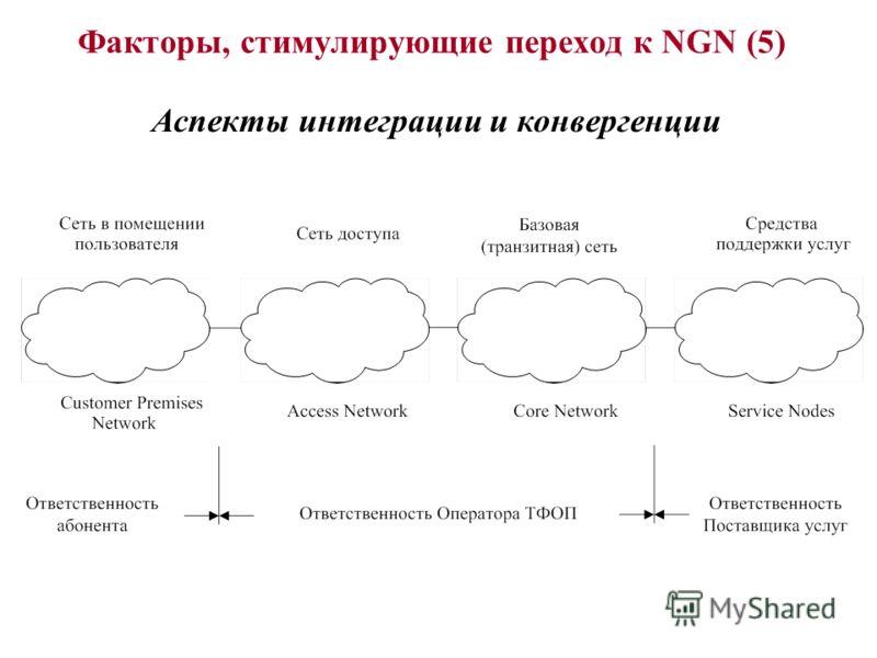 Факторы, стимулирующие переход к NGN (5) Аспекты интеграции и конвергенции
