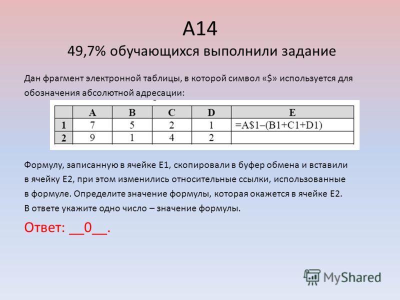 А14 49,7% обучающихся выполнили задание Дан фрагмент электронной таблицы, в которой символ «$» используется для обозначения абсолютной адресации: Формулу, записанную в ячейке E1, скопировали в буфер обмена и вставили в ячейку E2, при этом изменились