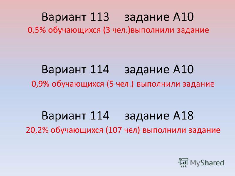 Вариант 113 задание А10 0,5% обучающихся (3 чел.)выполнили задание Вариант 114 задание А10 0,9% обучающихся (5 чел.) выполнили задание Вариант 114 задание А18 20,2% обучающихся (107 чел) выполнили задание